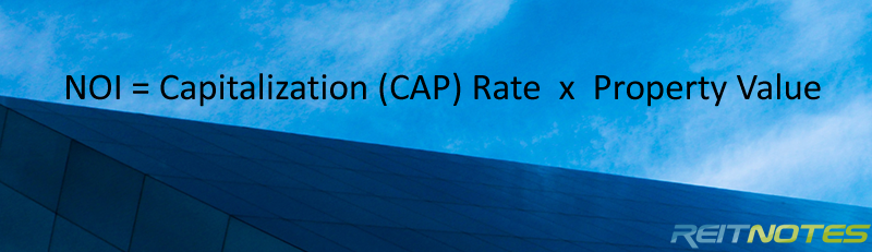 Calculating Property Value (PV) from Cap Rate